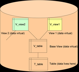Table_view